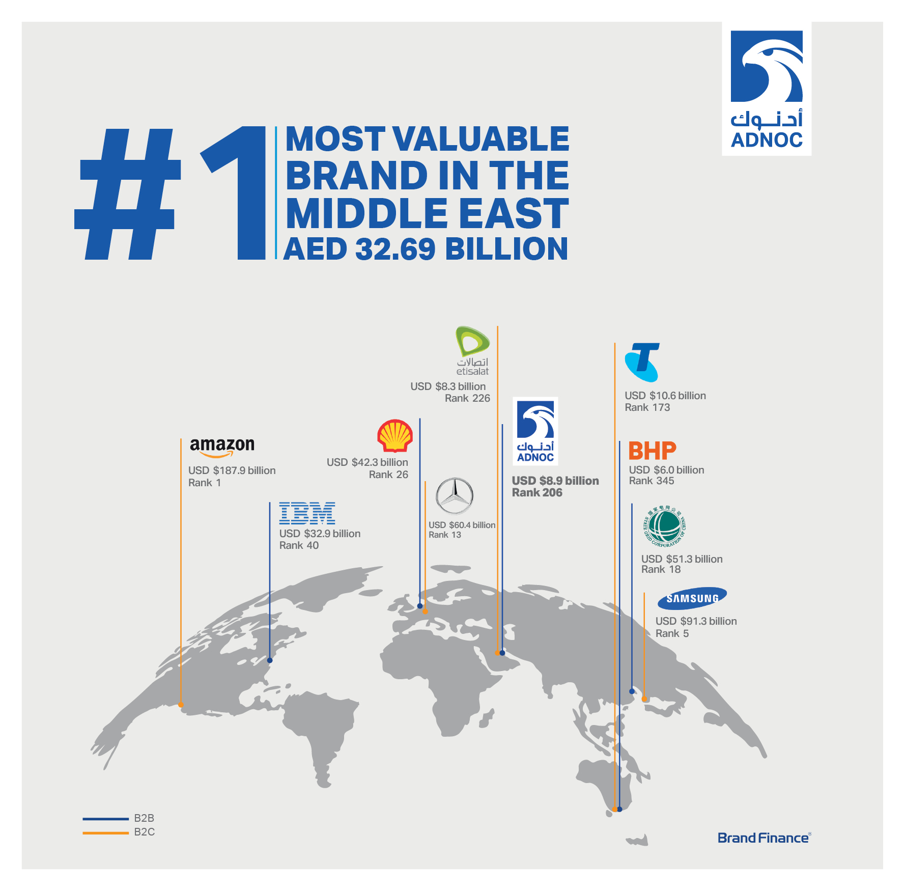 ADNOC Recognised Middle East's Most Valuable Brand | Day of