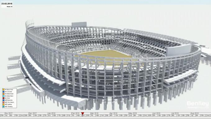 Bentley Systems Presents Synchro Software Solution for FC Barcelona Stadium Project at Microsoft Inspire Conference