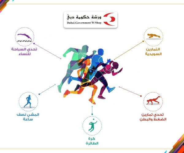 Dubai Government Workshop Participates in 'Dubai Fitness Challenge 30x30'
