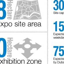 Expo 2020 Dubai - Delivering an Expo to Remember